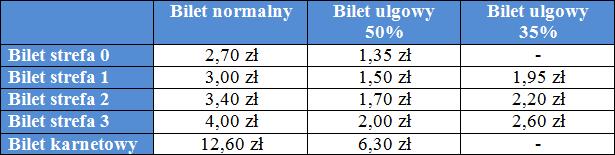 Cennik biletów MKS Dębica
